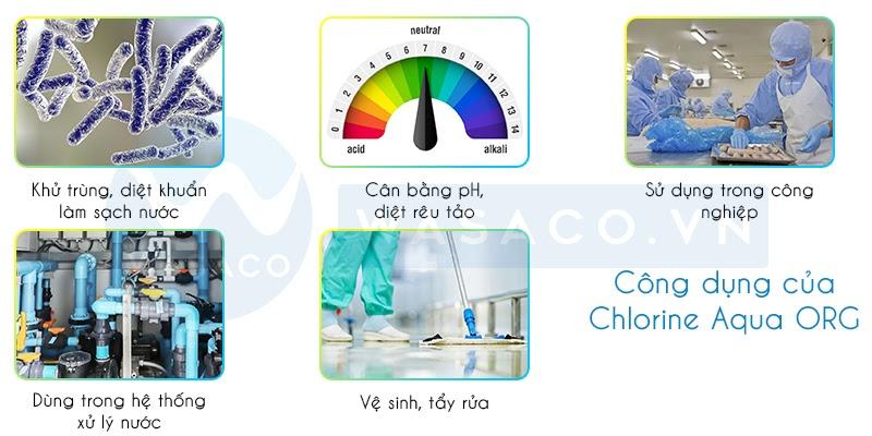 Tác dụng hóa chất Chlorine Ấn Độ (loại 45kg)