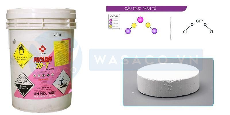 Thông tin sản phẩm hóa chất Chlorine Trung Quốc